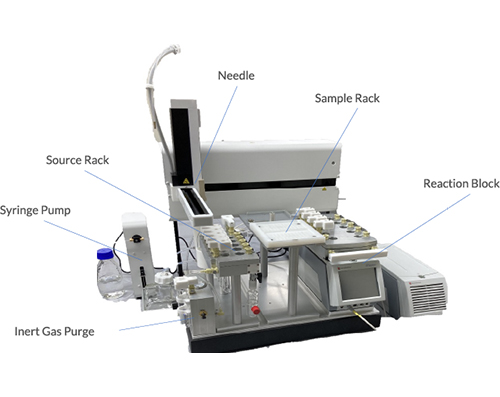Amigo Process Monitoring Workstation
